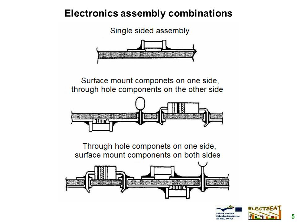 5 Electronics assembly combinations