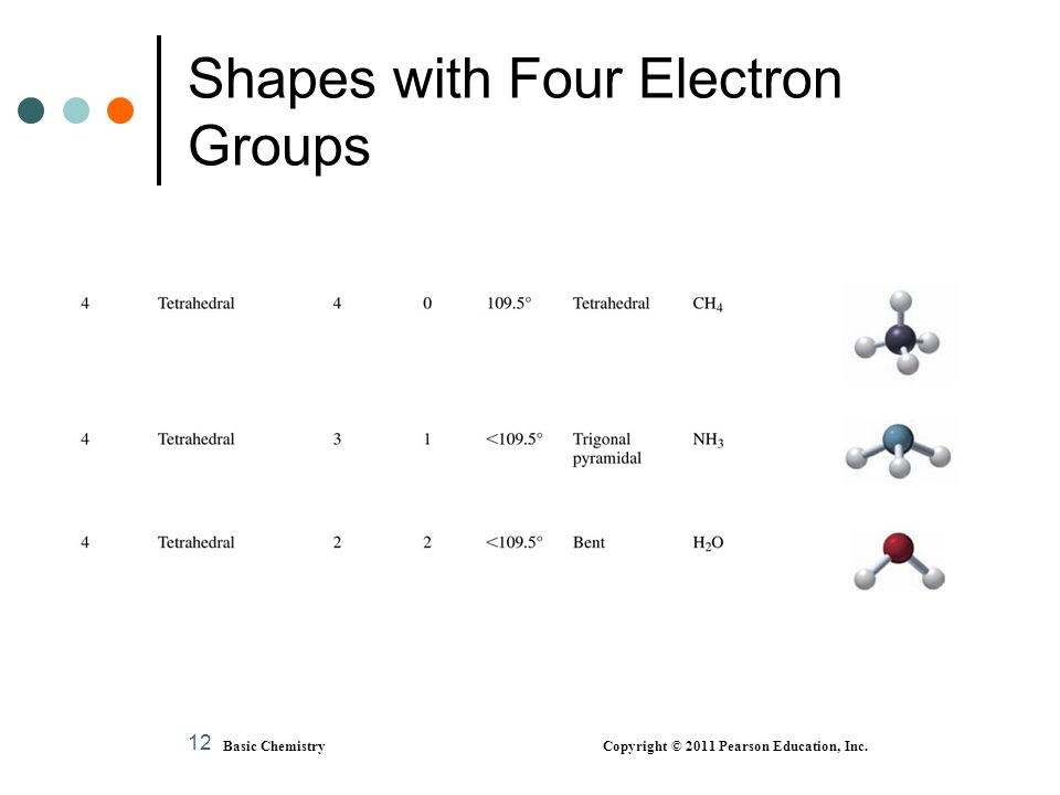 Basic Chemistry Copyright © 2011 Pearson Education, Inc. 12 Shapes with Four Electron Groups