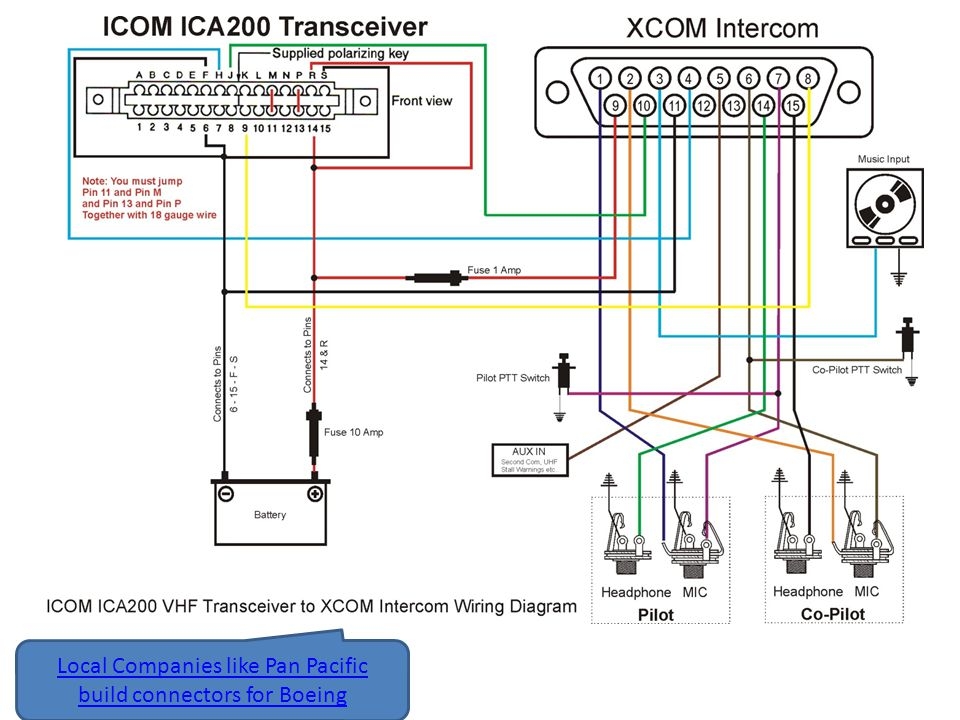 Icom Ic A200 Wiring Diagram - Wiring Diagram Third Level A Wiring Electrical Diagrams Schematic on