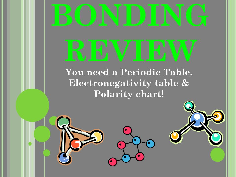 Sensational Bonding Review You Need A Periodic Table Electronegativity Download Free Architecture Designs Rallybritishbridgeorg