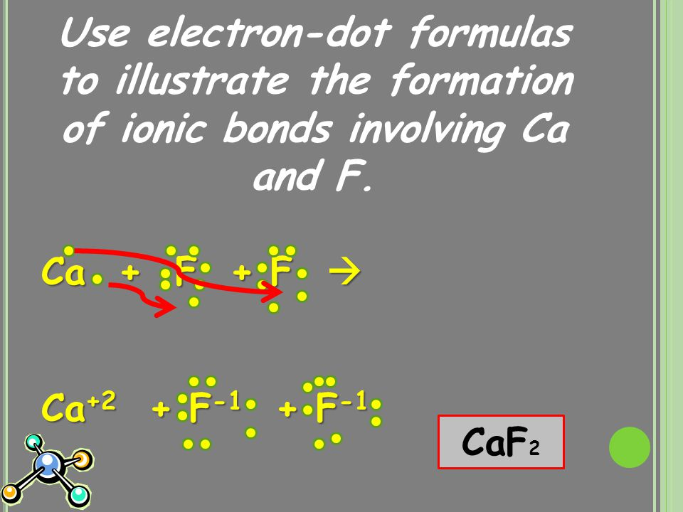 Use electron-dot formulas to illustrate the formation of ionic bonds involving Ca and F.