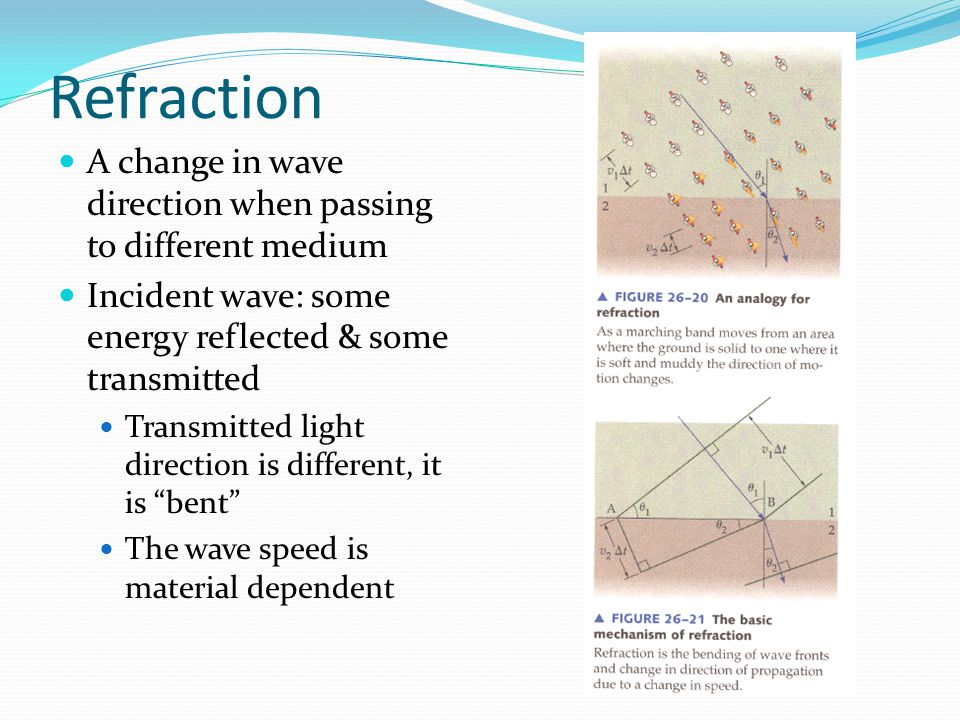 Refraction A change in wave direction when passing to different medium Incident wave: some energy reflected & some transmitted Transmitted light direction is different, it is bent The wave speed is material dependent