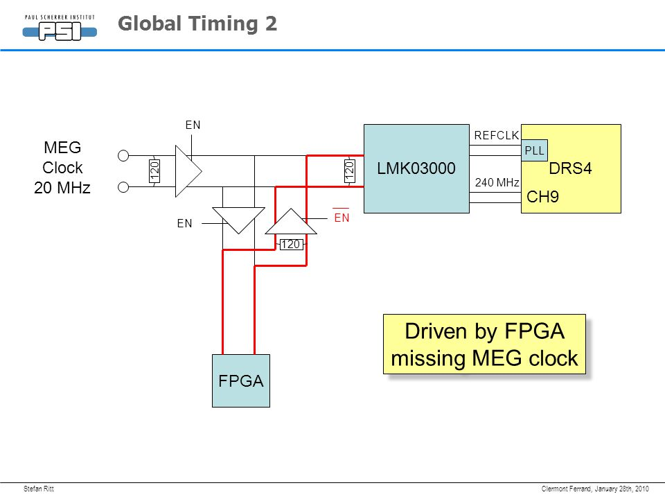 Stefan RittJanuary 28th, 2010Clermont Ferrand, Global Timing LMK03000 MEG Clock 20 MHz FPGA DRS4 REFCLK PLL CH9 240 MHz 120 EN 120 Driven by FPGA missing MEG clock Driven by FPGA missing MEG clock