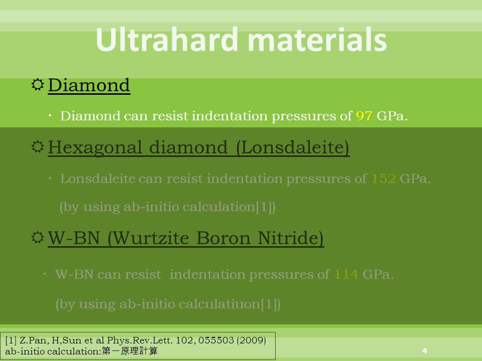 Direct conversion of graphite into diamond through
