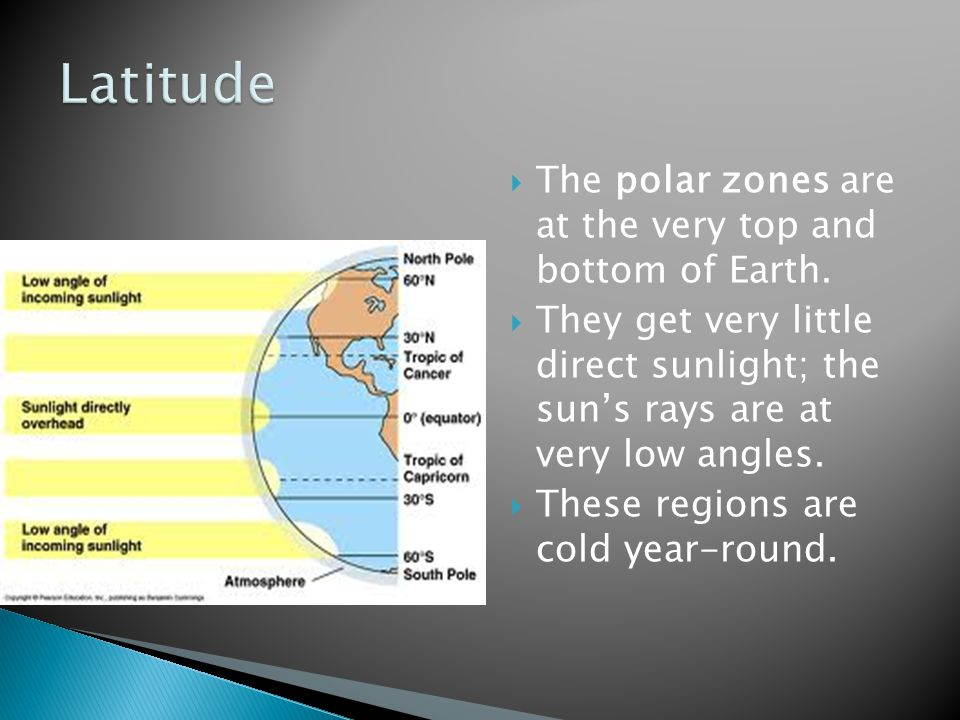  The polar zones are at the very top and bottom of Earth.
