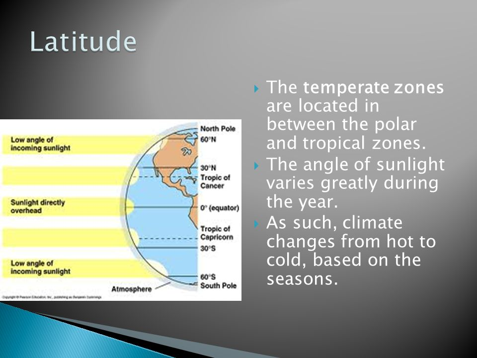  The temperate zones are located in between the polar and tropical zones.