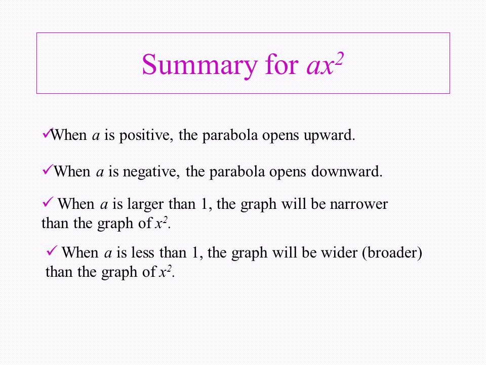 Summary for ax 2 When a is positive, the parabola opens upward.