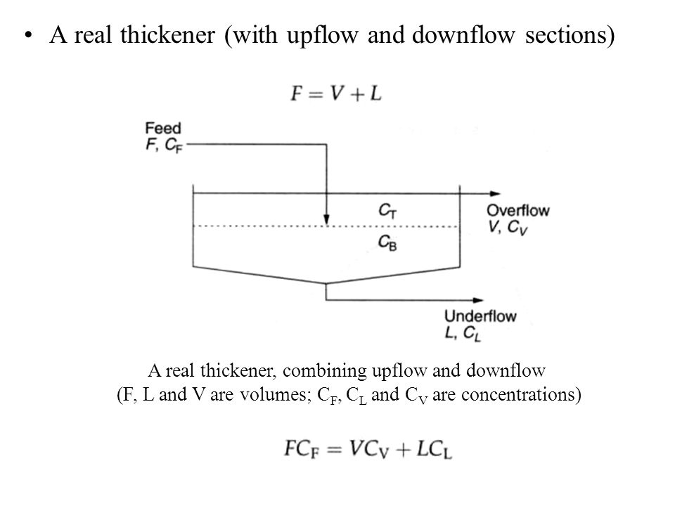 A real thickener (with upflow and downflow sections) A real thickener, combining upflow and downflow (F, L and V are volumes; C F, C L and C V are concentrations)