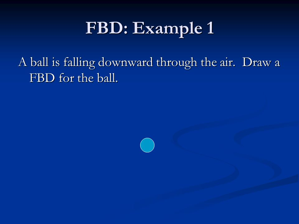 FBD: Example 1 A ball is falling downward through the air. Draw a FBD for the ball.