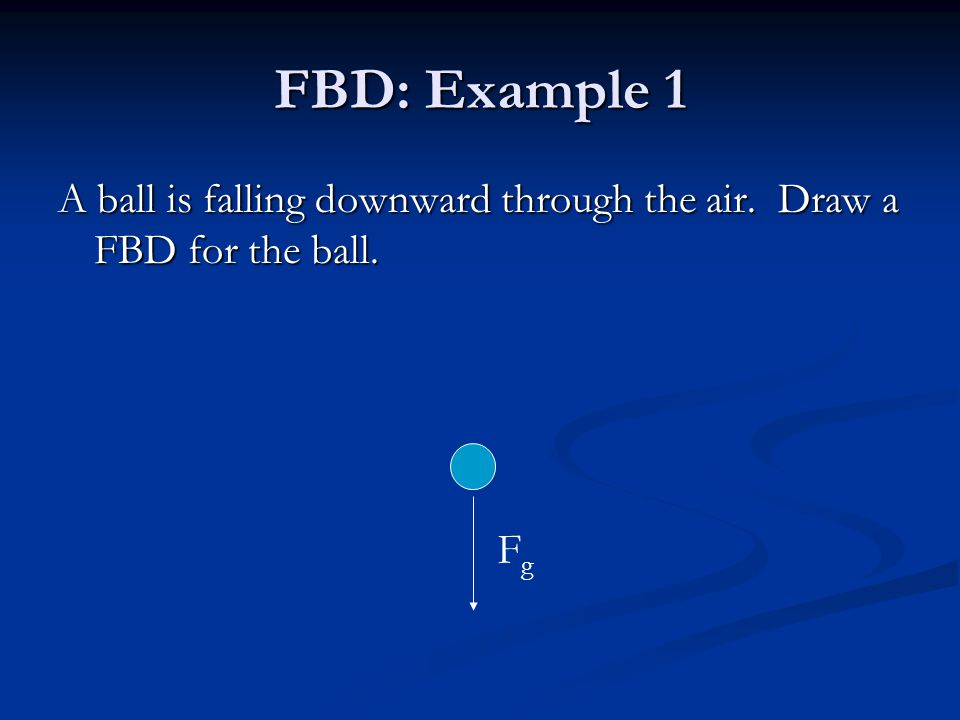 FBD: Example 1 A ball is falling downward through the air. Draw a FBD for the ball. FgFg