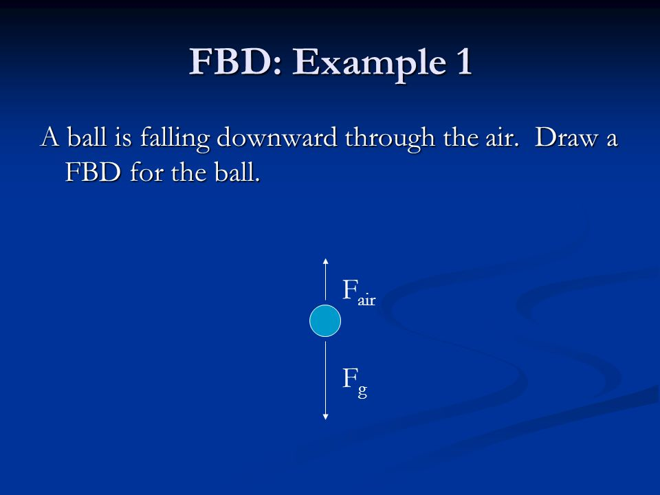 FBD: Example 1 A ball is falling downward through the air. Draw a FBD for the ball. FgFg F air
