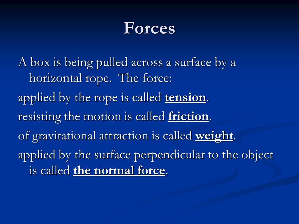 Forces A box is being pulled across a surface by a horizontal rope.