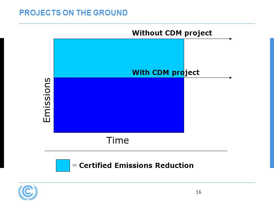 16 = Certified Emissions Reduction Time Emissions With CDM project Without CDM project PROJECTS ON THE GROUND
