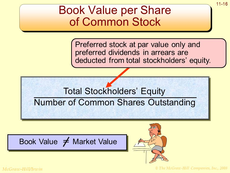 © The McGraw-Hill Companies, Inc., 2008 McGraw-Hill/Irwin Book Value per Share of Common Stock Total Stockholders' Equity Number of Common Shares Outstanding Preferred stock at par value only and preferred dividends in arrears are deducted from total stockholders' equity.