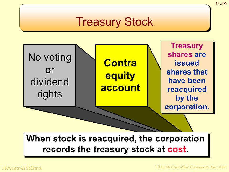 © The McGraw-Hill Companies, Inc., 2008 McGraw-Hill/Irwin No voting or dividend rights Contra equity account When stock is reacquired, the corporation records the treasury stock at cost.
