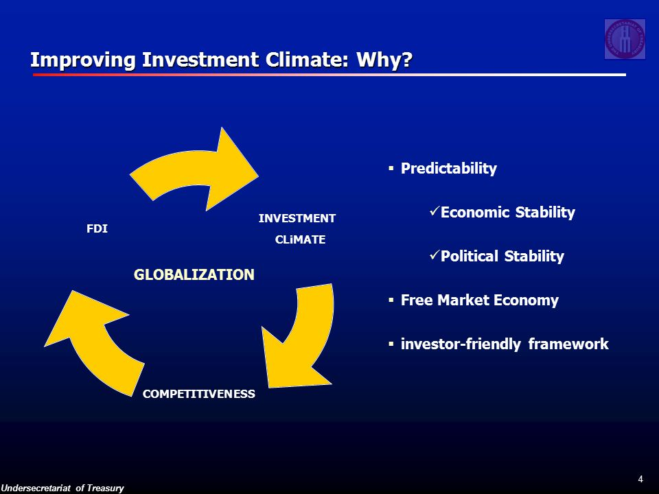 Undersecretariat of Treasury 4 INVESTMENT CLiMATE COMPETITIVENESS FDI GLOBALIZATION  Predictability Economic Stability Political Stability  Free Market Economy  investor-friendly framework Improving Investment Climate: Why