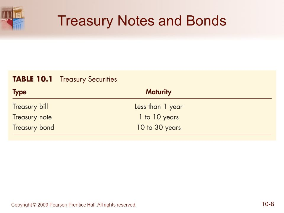 Copyright © 2009 Pearson Prentice Hall. All rights reserved Treasury Notes and Bonds
