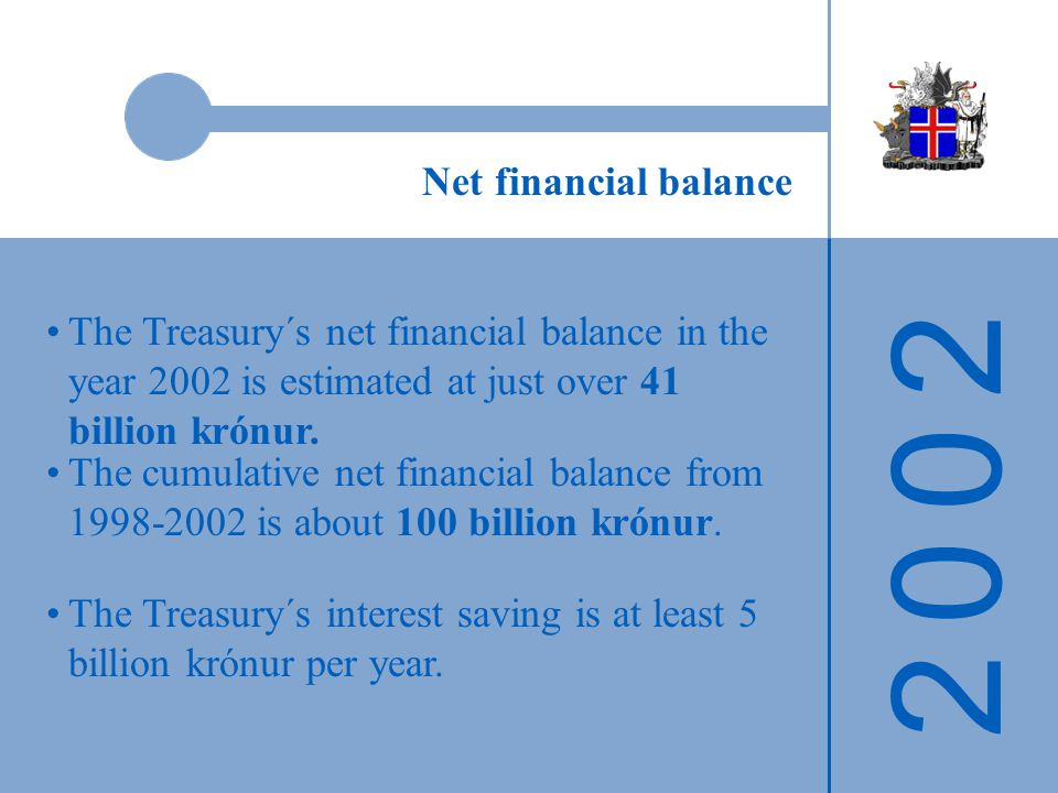 The Treasury´s net financial balance in the year 2002 is estimated at just over 41 billion krónur.