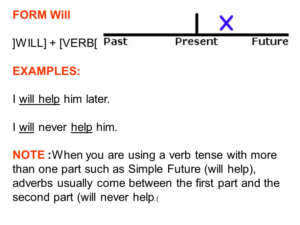 FORM Will [WILL] + [VERB] EXAMPLES: I will help him later.