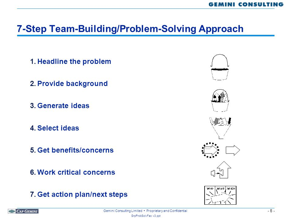 problem solving consulting