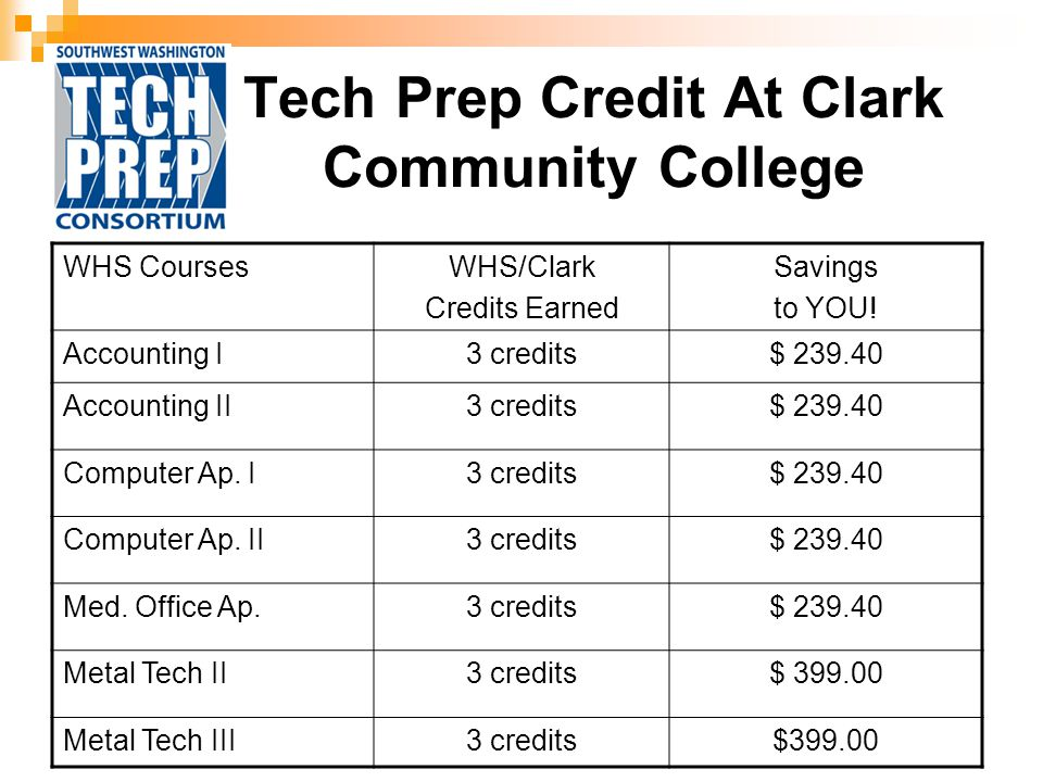 Tech Prep Credit At Clark Community College WHS CoursesWHS/Clark Credits Earned Savings to YOU.