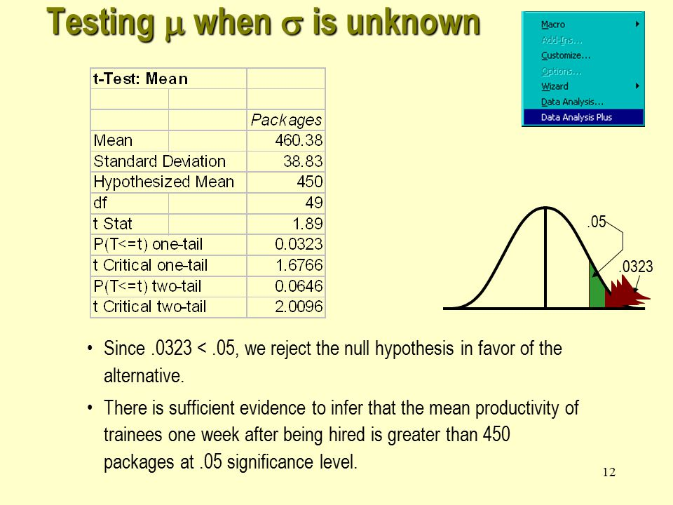 12 Testing  when  is unknown Since.0323 <.05, we reject the null hypothesis in favor of the alternative.