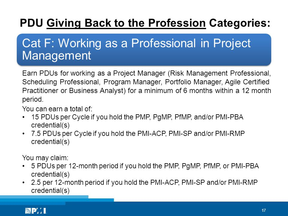 1 Tonights Agenda Sandy Mitchell Mba Pmp Pmi Acp Csm What Is A