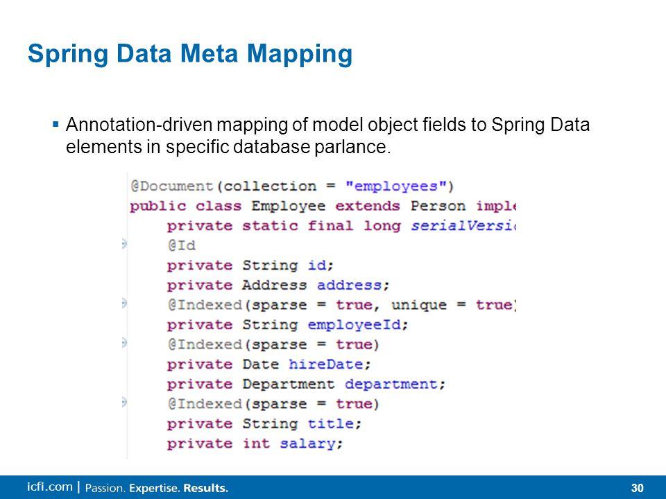 1 icfi com   MongoDB and Spring Data August 8 th, 2012