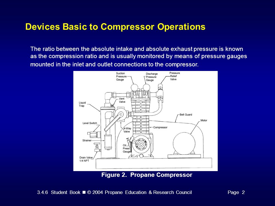 3.4.6 Student Book © 2004 Propane Education & Research CouncilPage 2 Devices Basic to Compressor Operations The ratio between the absolute intake and absolute exhaust pressure is known as the compression ratio and is usually monitored by means of pressure gauges mounted in the inlet and outlet connections to the compressor.