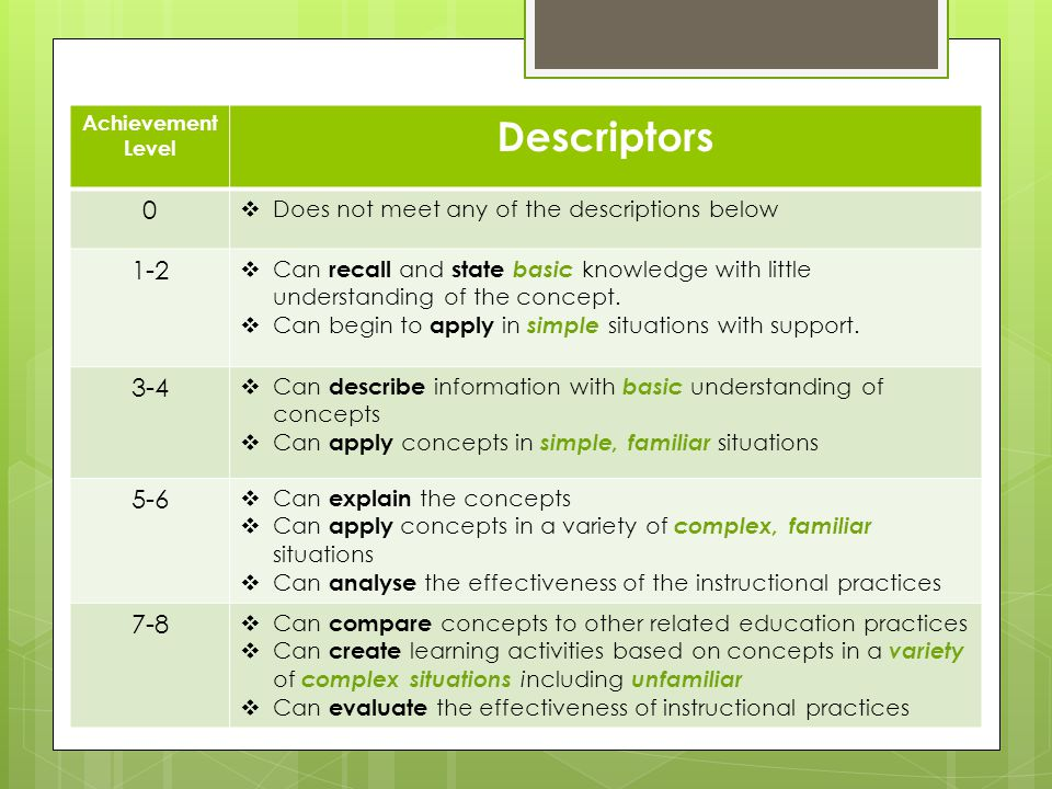 Achievement Level Descriptors 0  Does not meet any of the descriptions below 1-2  Can recall and state basic knowledge with little understanding of the concept.