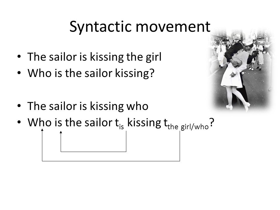 Syntactic movement The sailor is kissing the girl Who is the sailor kissing.