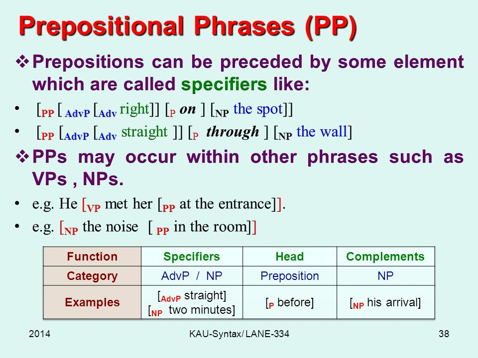 Prepositional Phrases (PP) 2014KAU-Syntax/ LANE-33438