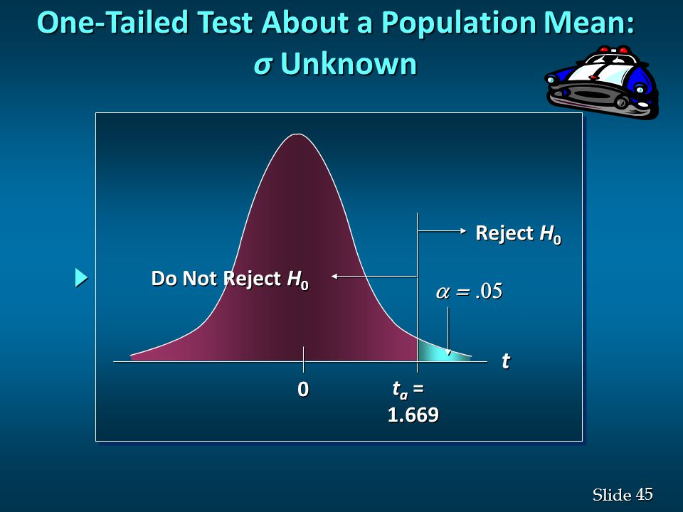 45 Slide  0 0 t a = t a = Reject H 0 Do Not Reject H 0 t One-Tailed Test About a Population Mean: σ Unknown