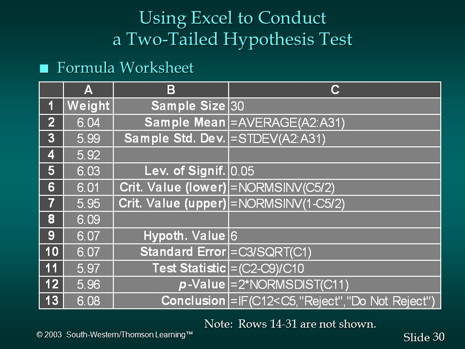 30 Slide © 2003 South-Western/Thomson Learning™ Using Excel to Conduct a Two-Tailed Hypothesis Test n Formula Worksheet Note: Rows are not shown.