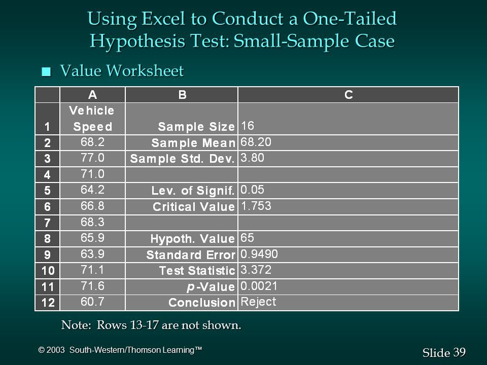 39 Slide © 2003 South-Western/Thomson Learning™ n Value Worksheet Using Excel to Conduct a One-Tailed Hypothesis Test: Small-Sample Case Note: Rows are not shown.