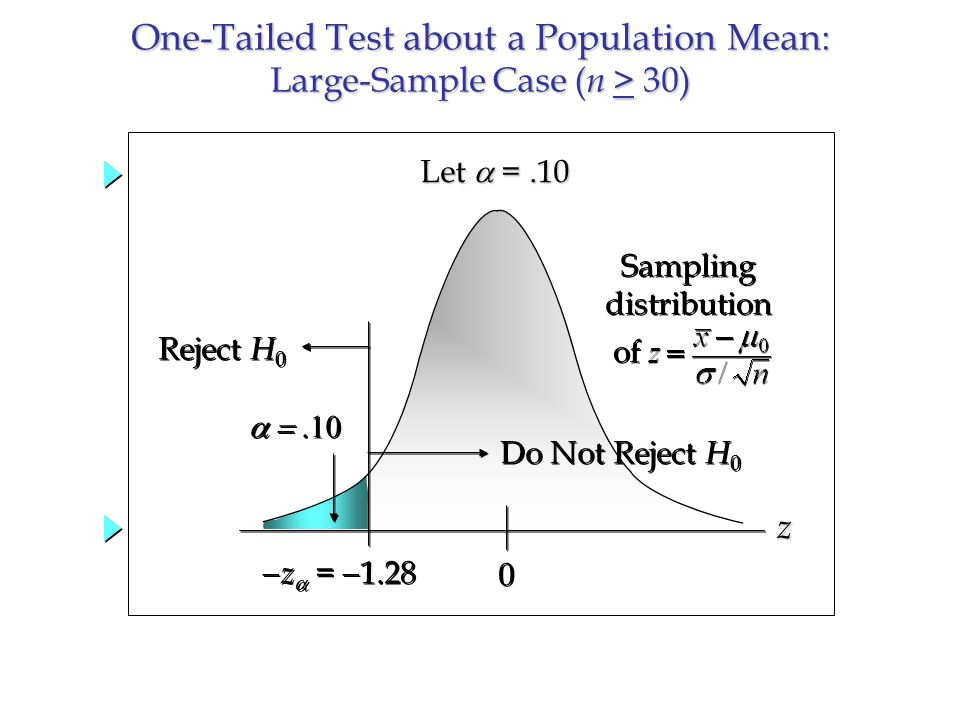  0 0  z  =  1.28 Reject H 0 Do Not Reject H 0 One-Tailed Test about a Population Mean: Large-Sample Case ( n > 30) z Sampling distribution of Sampling distribution of Let  =.10