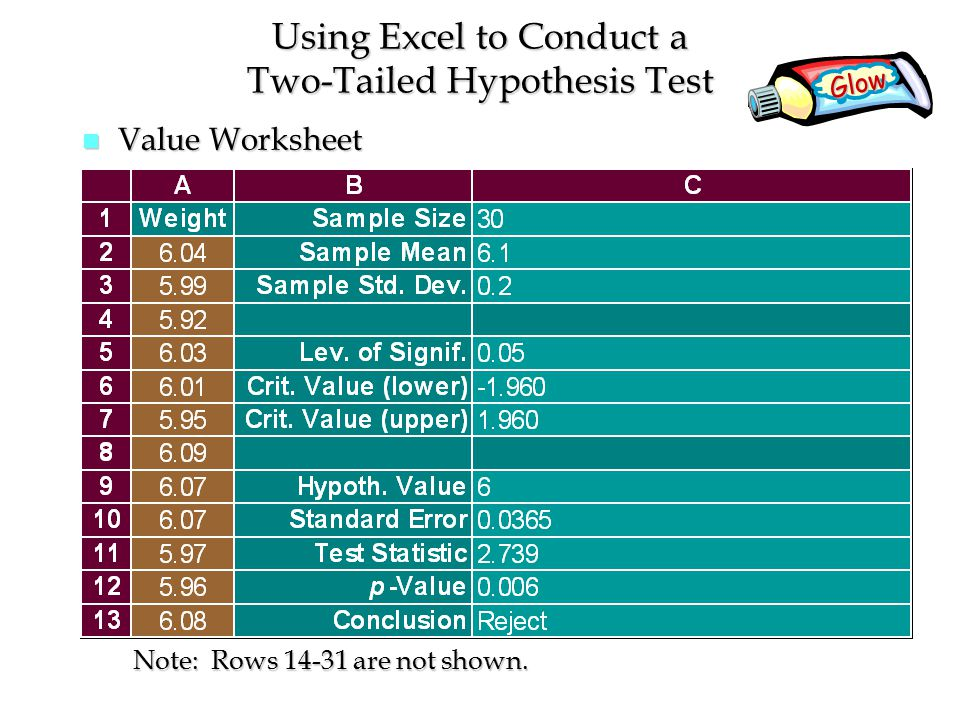 n Value Worksheet Using Excel to Conduct a Two-Tailed Hypothesis Test Note: Rows are not shown.