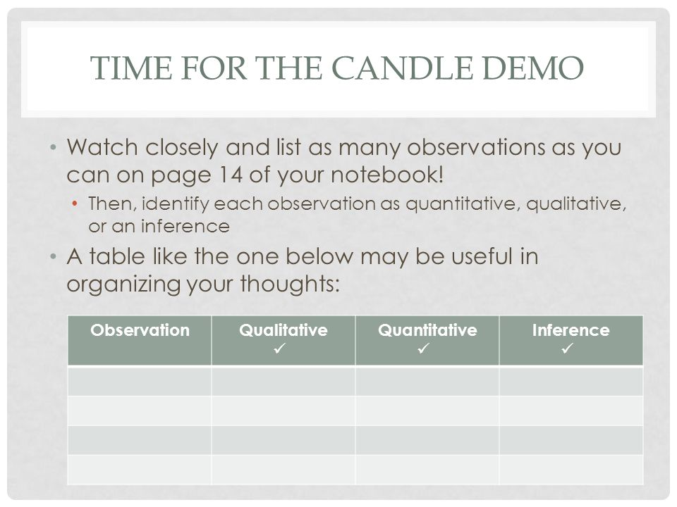 TIME FOR THE CANDLE DEMO Watch closely and list as many observations as you can on page 14 of your notebook.