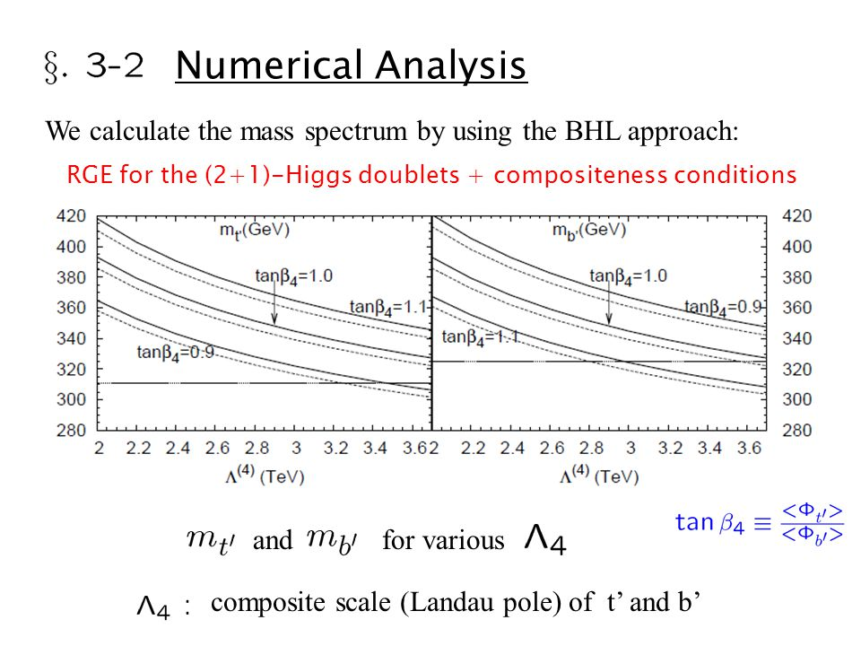 We calculate the mass spectrum by using the BHL approach: RGE for the (2+1)-Higgs doublets + compositeness conditions and for various Numerical Analysis composite scale (Landau pole) of t' and b'