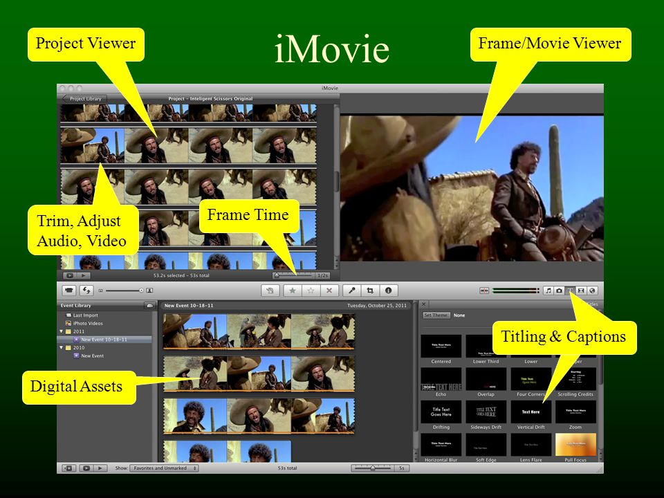 iMovie Frame/Movie Viewer Digital Assets Audi Titling & Captions Project Viewer Trim, Adjust Audio, Video Frame Time