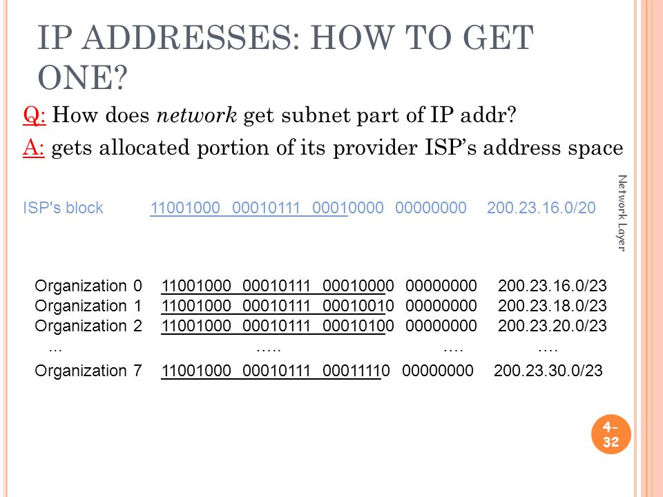 IP ADDRESSES: HOW TO GET ONE. Q: How does network get subnet part of IP addr.