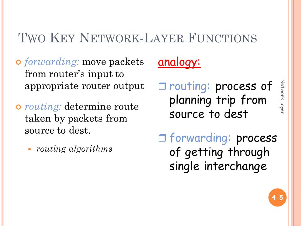 T WO K EY N ETWORK -L AYER F UNCTIONS forwarding: move packets from router's input to appropriate router output routing: determine route taken by packets from source to dest.