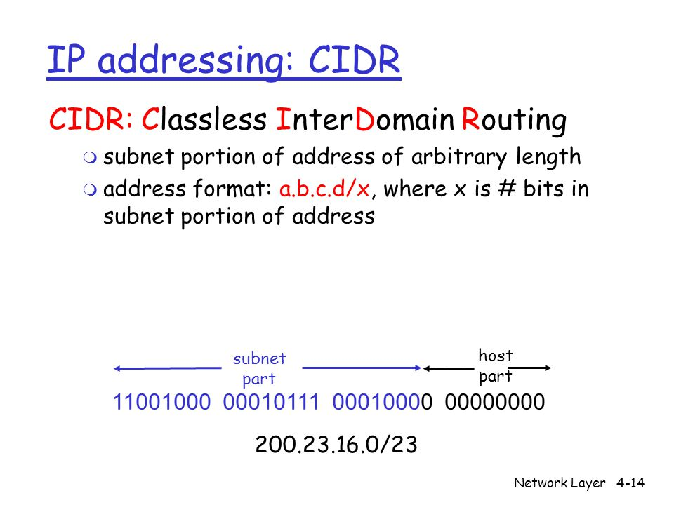 Network Layer4-14 IP addressing: CIDR CIDR: Classless InterDomain Routing m subnet portion of address of arbitrary length m address format: a.b.c.d/x, where x is # bits in subnet portion of address subnet part host part /23