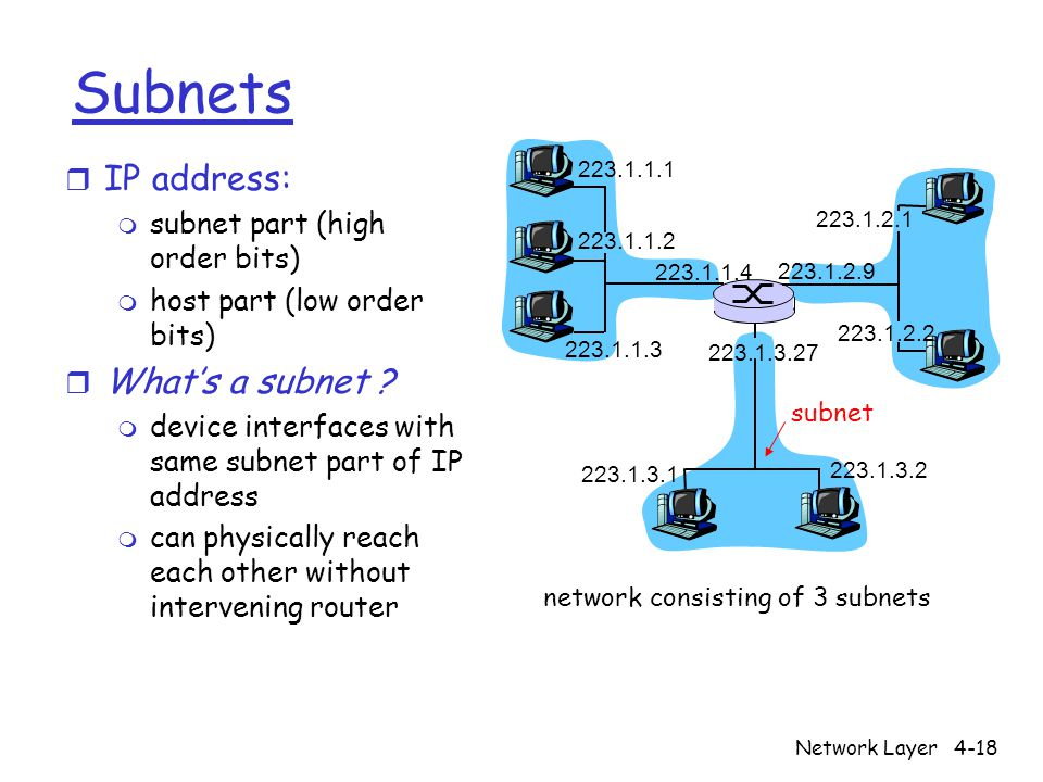 Network Layer4-18 Subnets r IP address: m subnet part (high order bits) m host part (low order bits) r What's a subnet .