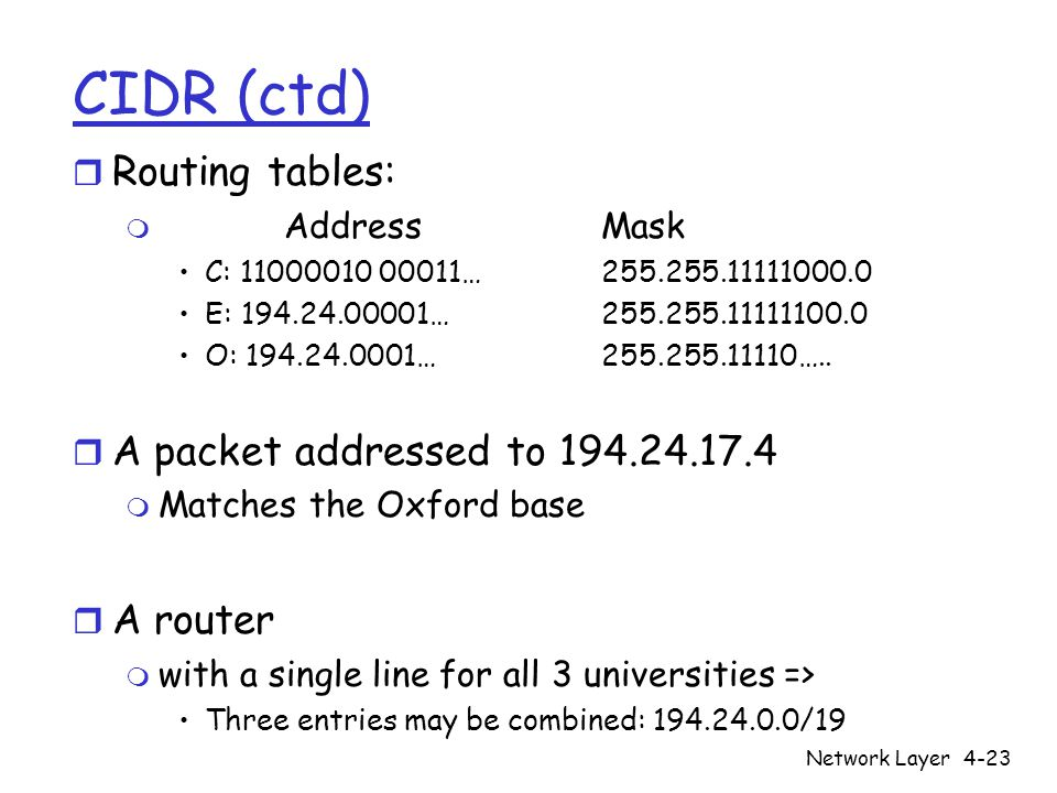 Network Layer4-23 CIDR (ctd) r Routing tables: m AddressMask C: … E: … O: … …..