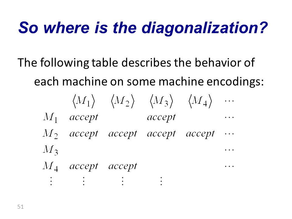 The following table describes the behavior of each machine on some machine encodings: So where is the diagonalization.