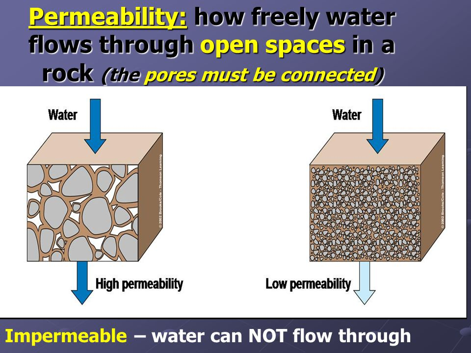 Permeability: how freely water flows through open spaces in a rock (the pores must be connected) Impermeable – water can NOT flow through