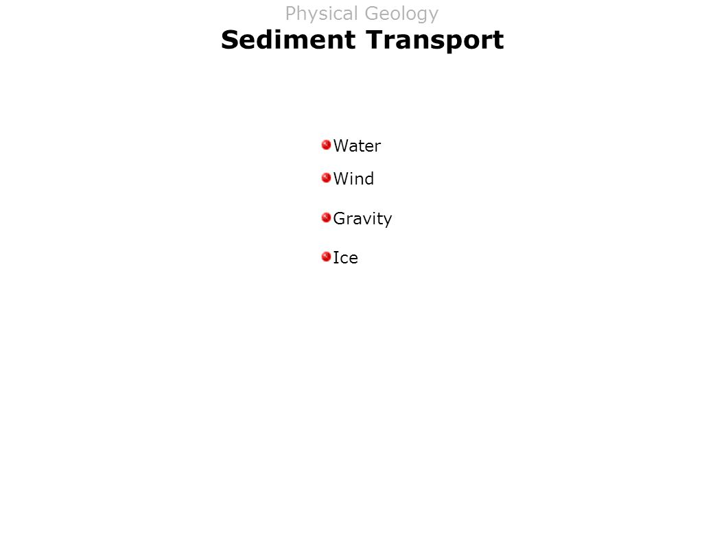 Sediment Transport Water Wind Gravity Ice Physical Geology