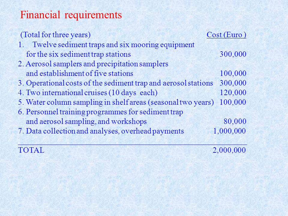 Financial requirements (Total for three years) Cost (Euro ) 1.Twelve sediment traps and six mooring equipment for the six sediment trap stations300,000 2.
