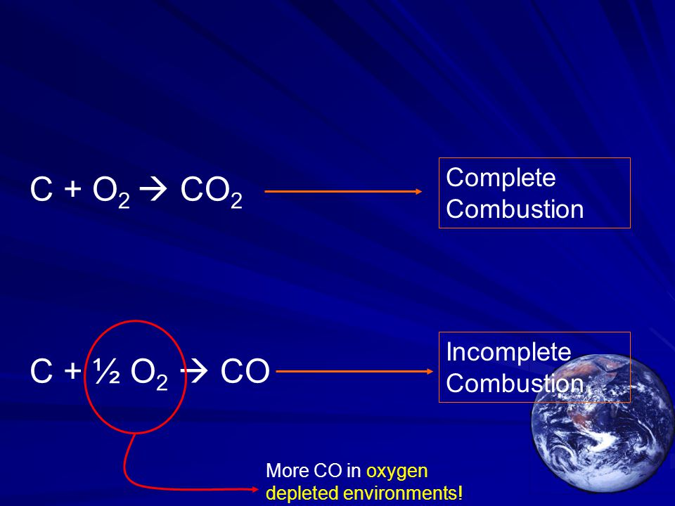 C + O 2  CO 2 C + ½ O 2  CO Complete Combustion Incomplete Combustion More CO in oxygen depleted environments!